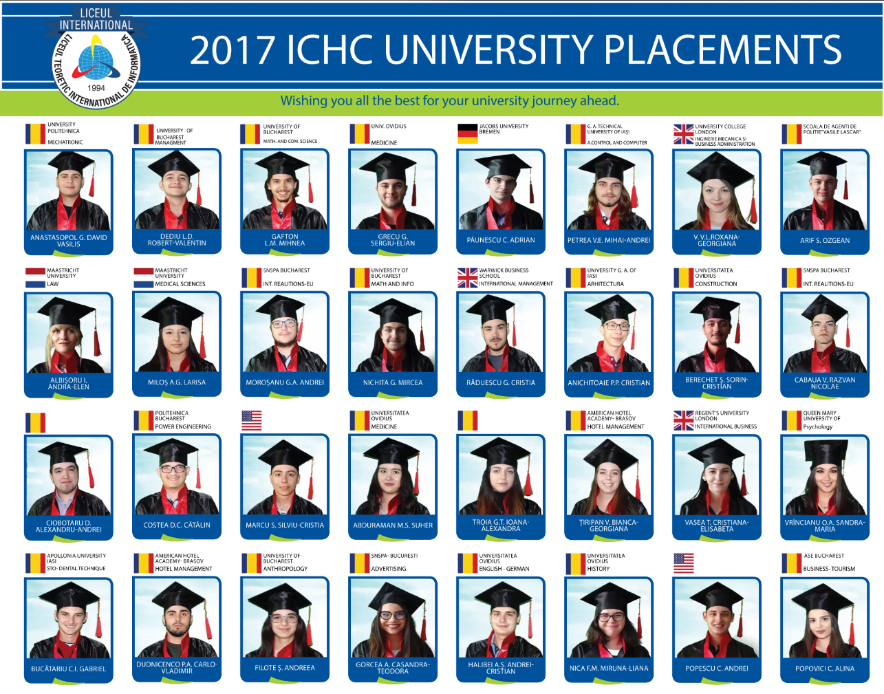 Placement_2017